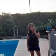 cristina1320's profile photo
