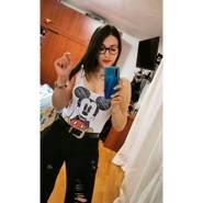 georgia675241's profile photo