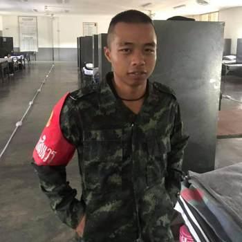 userlwoac83_Chiang Mai_Alleenstaand_Man