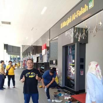 benip07_Jawa Barat_Single_Male