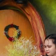 phamngan177444's profile photo