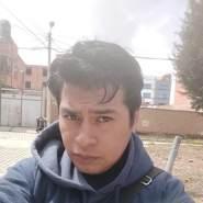 pitere647417's profile photo