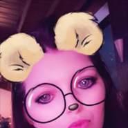 amara933265's profile photo
