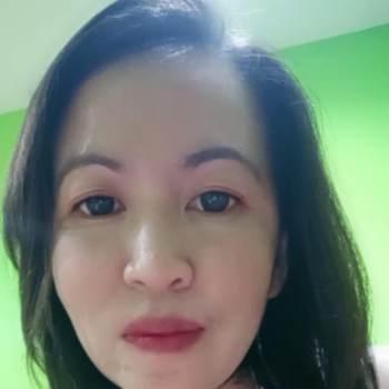 user_od01398_Nakhon Ratchasima_Свободен(-а)_Женщина