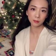 ccz0367's profile photo