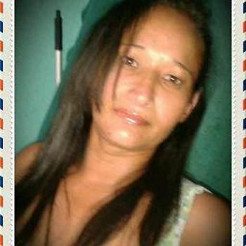 angelescarolina40801_Guanacaste_Single_Female