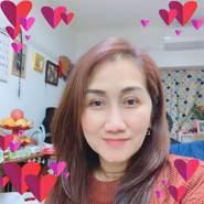 anna06084's profile photo