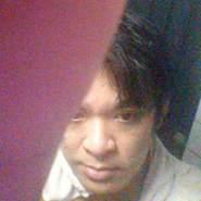 userko4596's profile photo