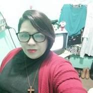 nelyt82's profile photo