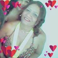karelos70662's profile photo