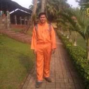 fandi659344's profile photo