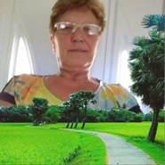 ibolyak984156's profile photo
