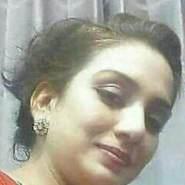 gyhn071's profile photo