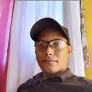 cristian2481's profile photo