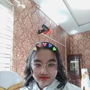 nguyenv774919's profile photo