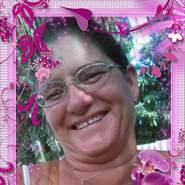 yurizaisg's profile photo