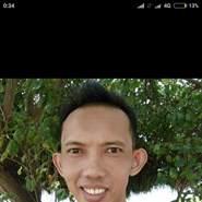 papoy66's profile photo