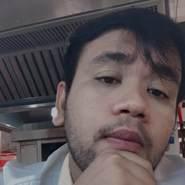 waranonrainpakdee's profile photo