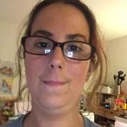 sandra297181's profile photo