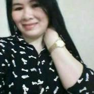 bichp40's profile photo
