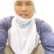 userkqj27's profile photo