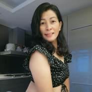 memel86's profile photo