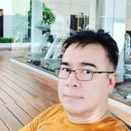 wangfusan's profile photo