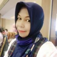 missy033640's profile photo