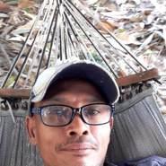 userxgwp061's profile photo