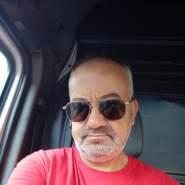 spirosth's profile photo