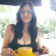 maria938039's profile photo