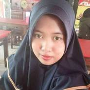 fikah80's profile photo