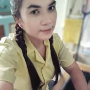 lakkhanap300532's profile photo