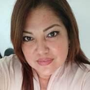 cristina280185's profile photo
