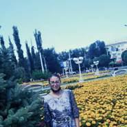 tatyanayu790976's profile photo