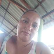 anyl147's profile photo