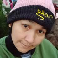 ritat489's profile photo