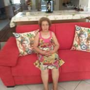 angelaf275656's profile photo