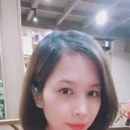 ngocsyrena's profile photo