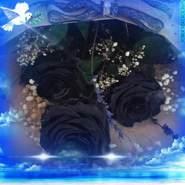 milagrosh373820's profile photo