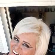 fabisu's profile photo