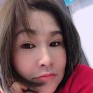 miya190's profile photo