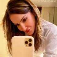 rajub79381's profile photo