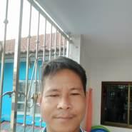 userac60's profile photo