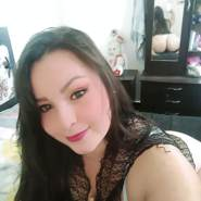 yulianaf520910's profile photo