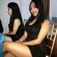 norkism738975's profile photo