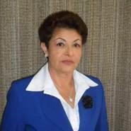 gloriap739920's profile photo