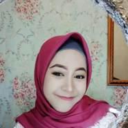 nianda652916's profile photo