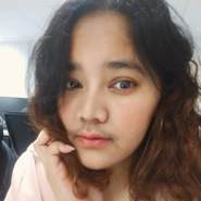kunrudeet947984's profile photo