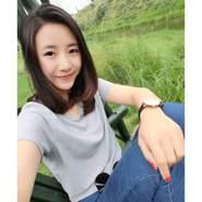 useriwo801's profile photo